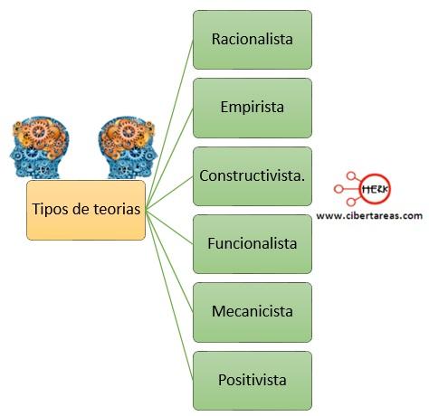 Metodología de la investigación – Metodología de la investigación 1