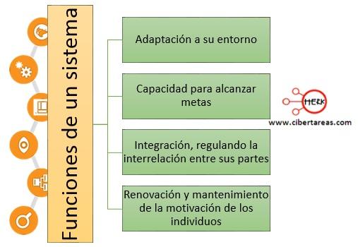 Definición y características de la metodología de la investigación – Metodología de la Investigación 4
