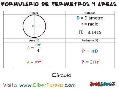 El Circulo – Formulario de Perímetro y Áreas 0