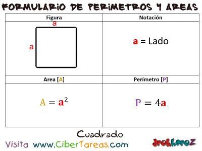 El Cuadrado – Formulario de Perímetro y Áreas 0