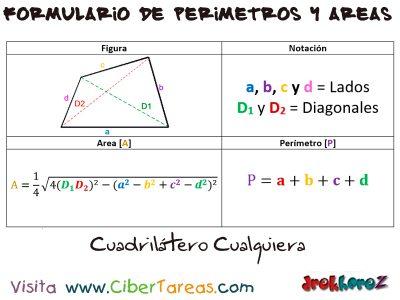 Cuadrilátero Cualquiera – Formulario de Perímetros y Áreas 0