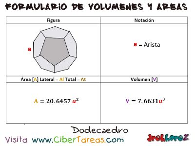 Dodecaedro – Formulario de Volúmenes y Áreas 0