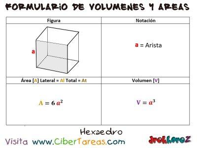 Hexaedro – Formulario de Volúmenes y Áreas 0