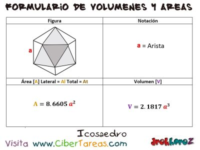Icosaedro – Formulario de Volúmenes y Áreas 0