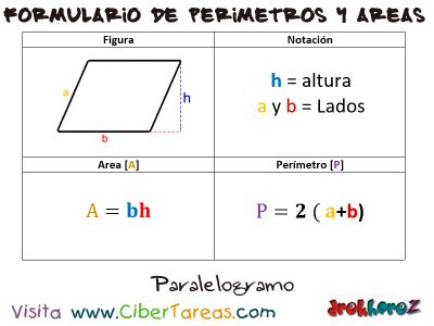 Paralelogramo – Formulario de Perímetros y Áreas 0