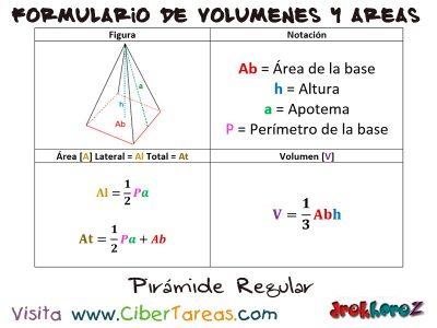 Pirámide Regular – Formulario de Volúmenes y Áreas 0