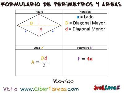 Rombo – Formulario de Perímetros y Áreas 0