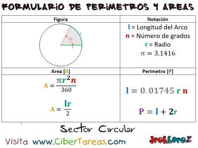 Sector Circular – Formulario de Perímetros y Áreas 0