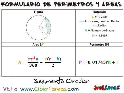 Segmento Circular – Formulario de Perímetro y Áreas 0