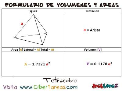 Tetraedro – Formulario de Volúmenes y Áreas 0