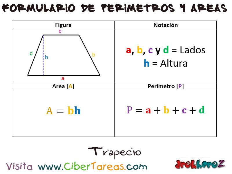 Trapecio – Formulario de Perímetros y Áreas   CiberTareas