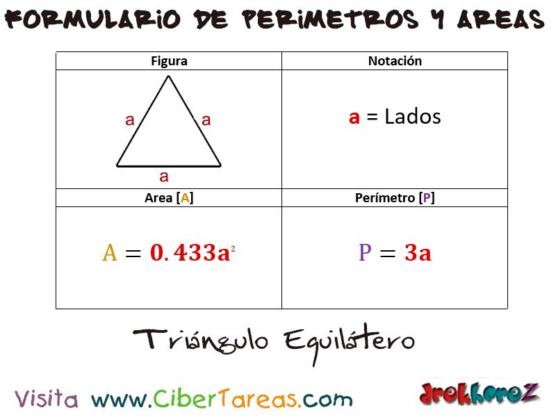 Triangulo Equilátero – Formulario de Perímetro y Áreas | CiberTareas