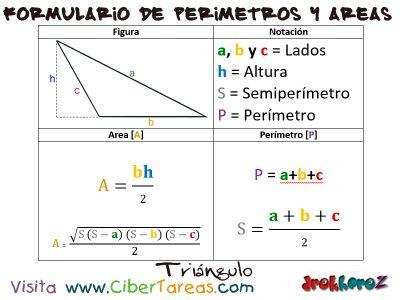 Triangulo – Formulario de Perímetros y Áreas 0