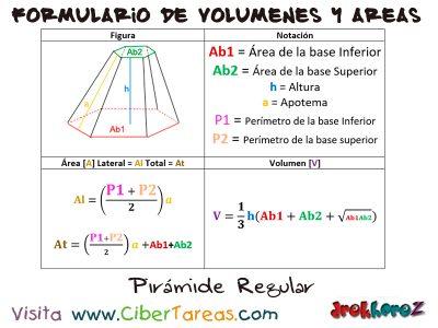 Tronco de Pirámide Regular – Formulario de Volúmenes y Áreas 0