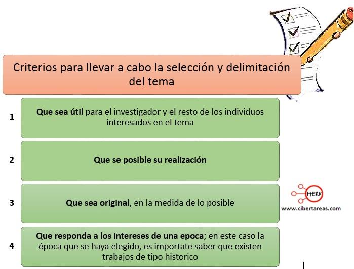 Selección y delimitación del tema de investigación – Metodología de la Investigación 1