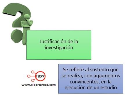 Justificación de la investigación – Metodología de la Investigación 0