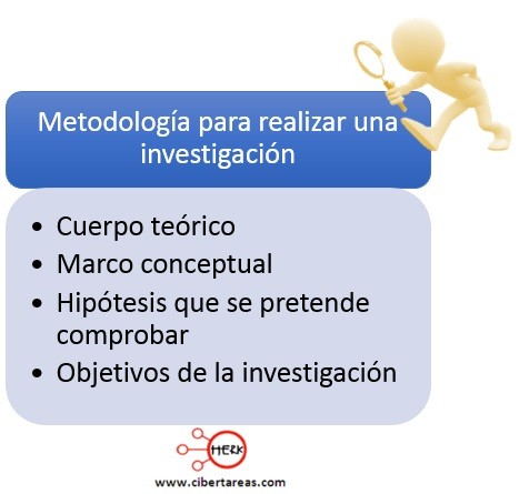 Técnicas de investigación – Metodología de la investigación 1