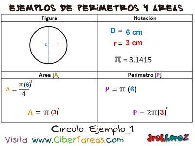 Circulo – Ejemplos de Áreas y Perímetros 0