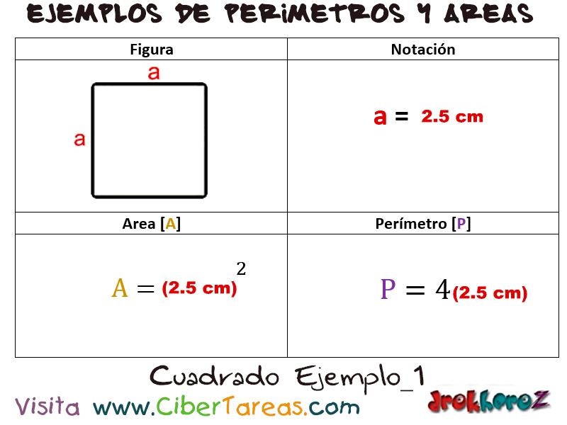 formul 1