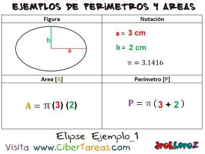 Elipse – Ejemplos de Áreas y Perímetros 0