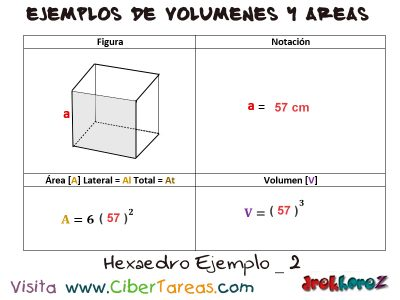 Hexaedro – Ejemplos de Volúmenes y Áreas 1
