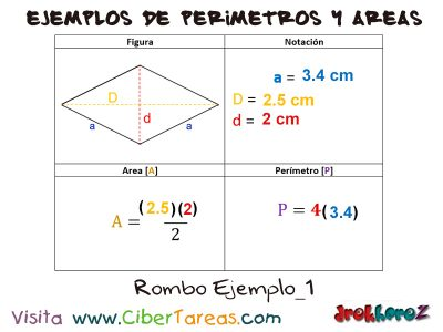 Rombo – Ejemplos de Áreas y Perímetros 0