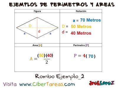 Rombo – Ejemplos de Áreas y Perímetros 1
