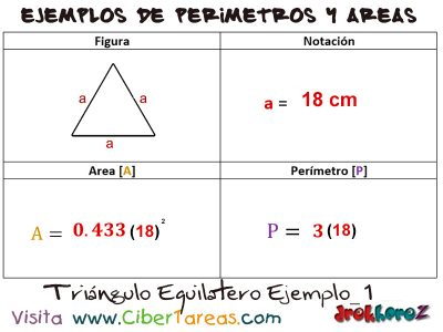 Triángulo Equilátero – Ejemplos de Áreas y Perímetros 0