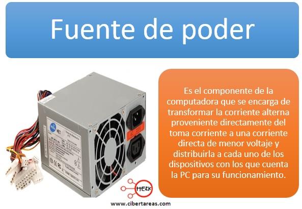Componentes internos de una computadora – Submódulo 1 Operación del equipo de computo 0