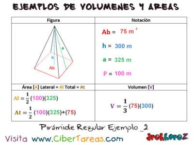 Pirámide Regular – Ejemplos de  Volúmenes y Áreas 1
