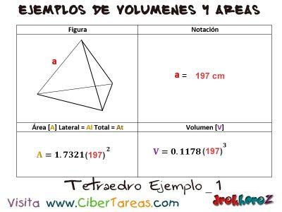 Tetraedro – Ejemplos de Volúmenes y Áreas 0