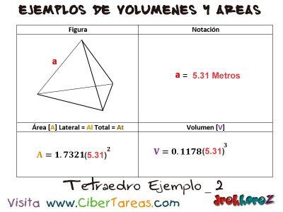 Tetraedro – Ejemplos de Volúmenes y Áreas 1