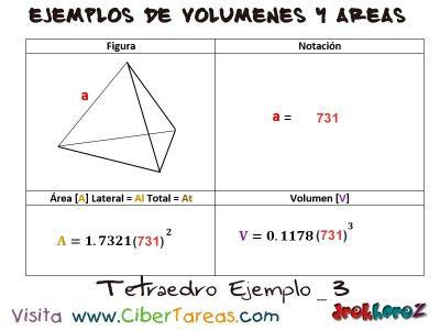 Tetraedro – Ejemplos de Volúmenes y Áreas 2