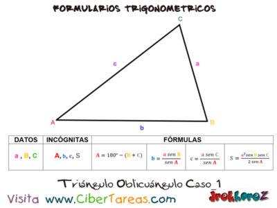 Formulario Trigonométrico – Resolución de Triángulos Oblicuángulos 1