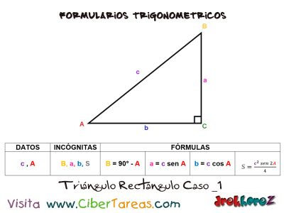 Formulario Trigonométrico – Resolución de Triángulos Rectángulos 1
