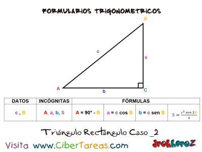 Formulario Trigonométrico – Resolución de Triángulos Rectángulos 2