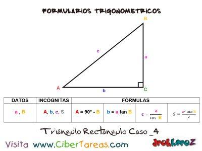 Formulario Trigonométrico – Resolución de Triángulos Rectángulos 4