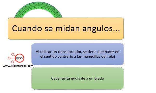 Definición de ángulos en el plano – Matemáticas 2 2
