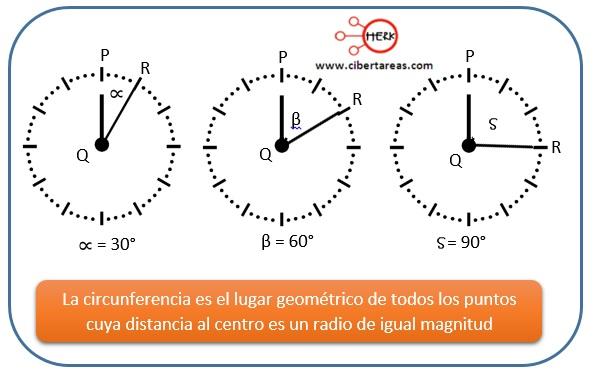 Definición de ángulos en el plano – Matemáticas 2 1
