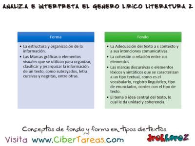 Conceptos de Fondo y Forma en tipos de Texto – Analiza e Interpreta el Genero Lírico en Literatura 2 0