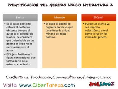 Contexto de Producción en los Elementos Comunicativos del Genero Lírico – Literatura 2 0