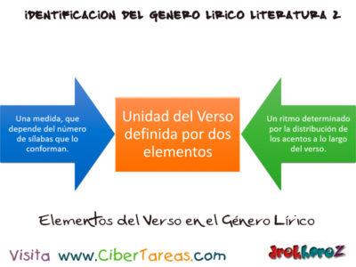 Género Lírico – Identificación del Genero Lírico en Literatura 2 1