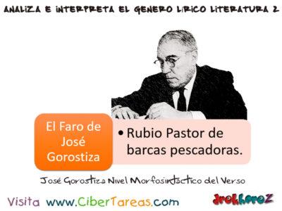 Verso en el Nivel Morfosintáctico en Textos Líricos – Analiza e Interpreta el Genero Lírico en Literatura 2 0