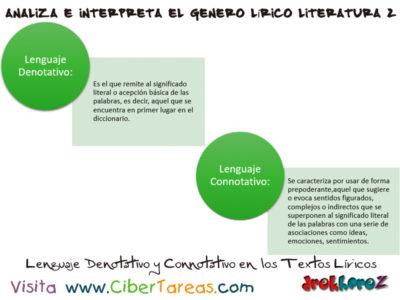 Lenguaje Denotativo y Connotativo del nivel léxico semántico y retorico en los Textos Líricos – Analizar e Interpretar al Genero Lírico en Literatura 2 0