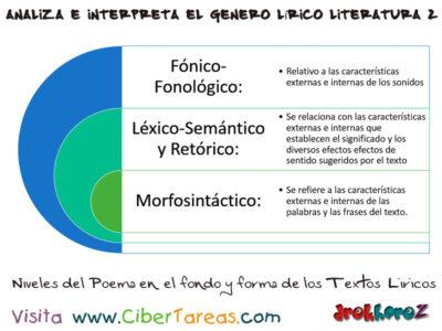 Análisis de Fondo y forma en Textos Líricos – Analizar e Interpretar el Genero Lírico en Literatura 2 0