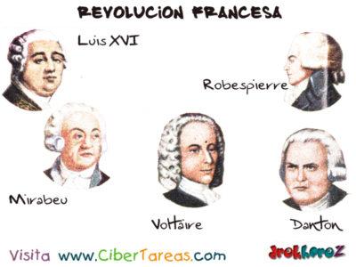 Resumen de la Revolución Francesa – Notas Cortas 0