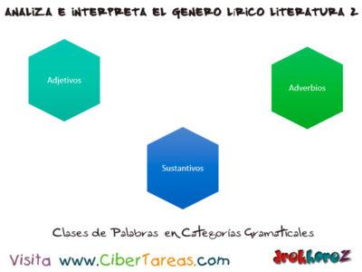 Estructura Sintáctica – Analiza e Interpreta el Genero Lírico en Literatura 2 0
