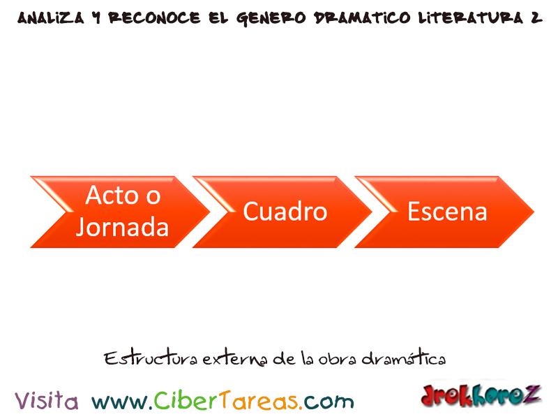 Estructura Interna Y Externa Analizar E Interpretar El