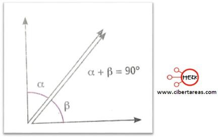 Suma de medidas de ángulos – Matemáticas 2 37