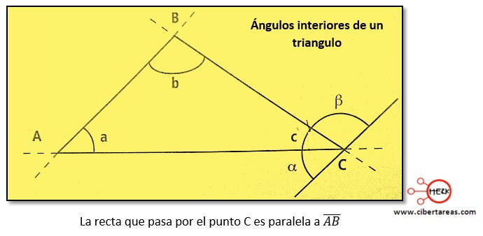 Suma de ángulos interiores – Matemáticas 2 0